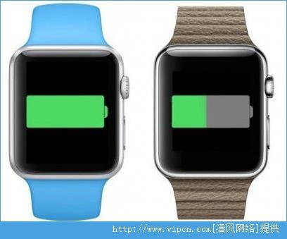 Apple Watch功能介绍,Apple Watch智能手表Apple Watch功能有哪些?[多图]图片2