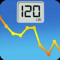 减肥监控体重