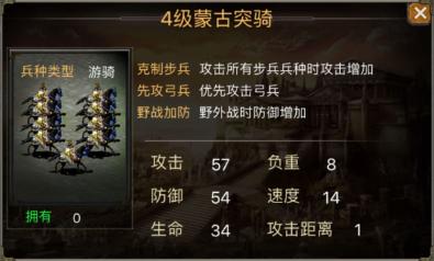 帝国王座奇兵系统介绍[多图]
